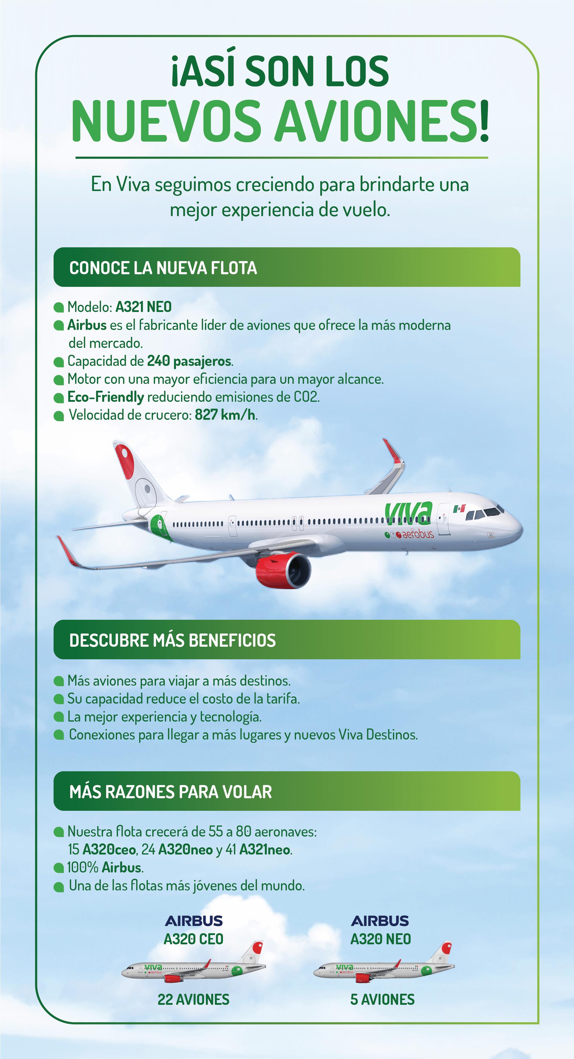 nuevos aviones A321 NEO