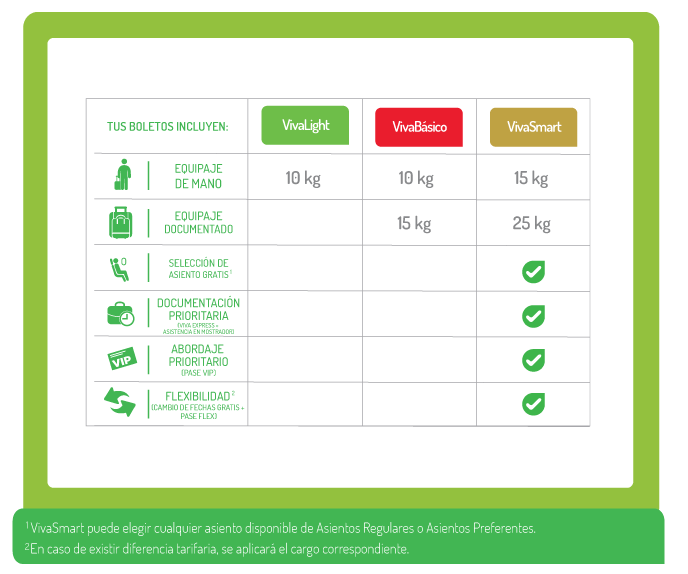 Te presentamos nuestras nuevas viva tarifas. Tan fácil como decir 1,2,3